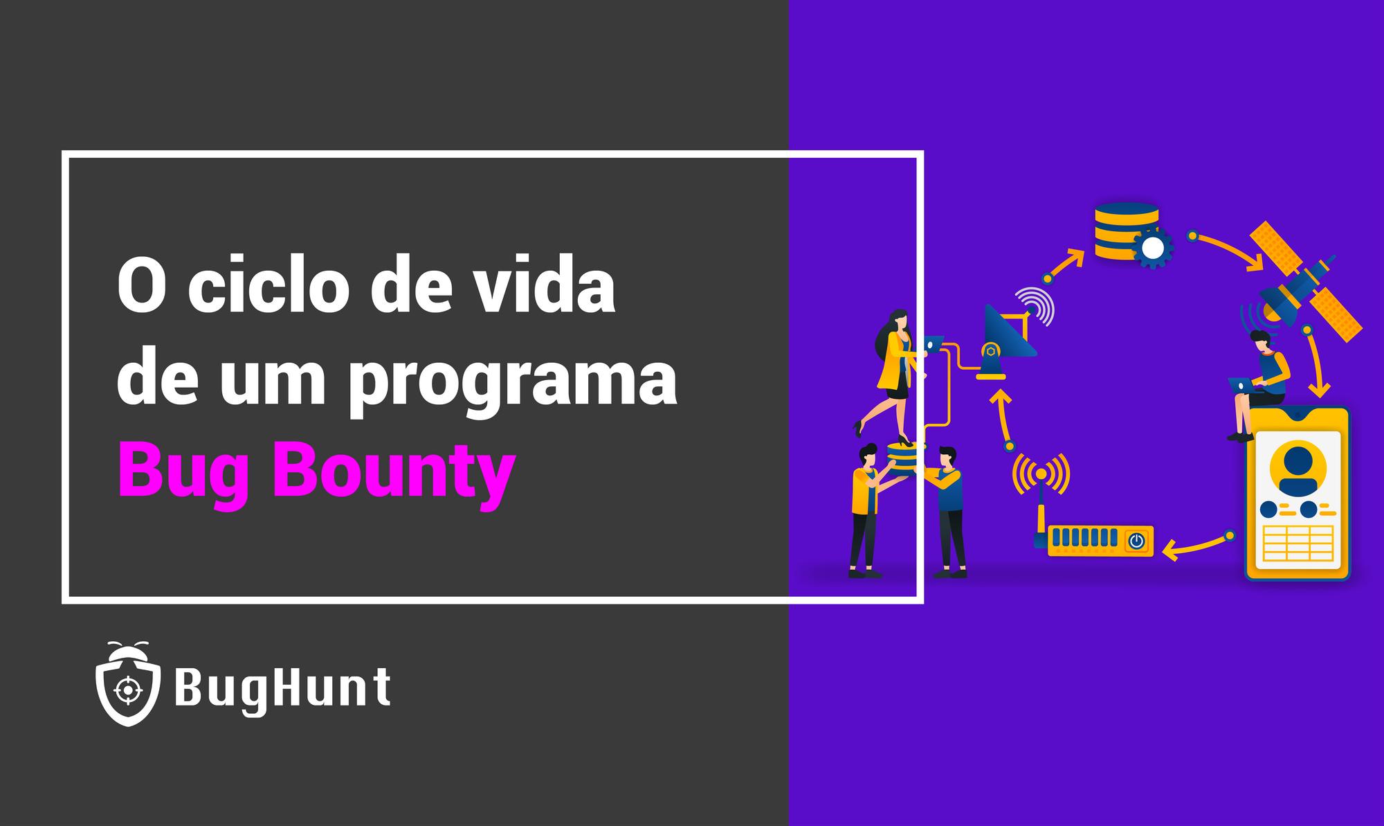 O ciclo de vida de um programa de Bug Bounty